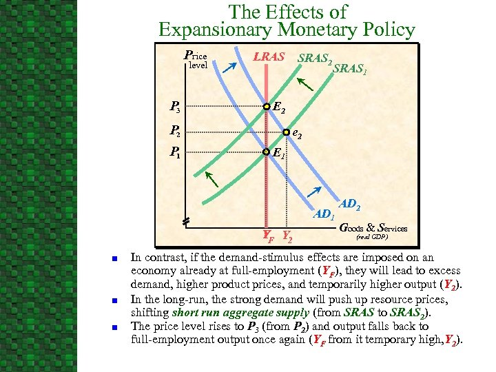The Effects of Expansionary Monetary Policy Price level P 3 LRAS SRAS 1 E