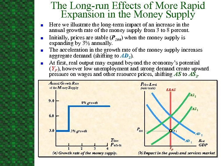 The Long-run Effects of More Rapid Expansion in the Money Supply n n Here