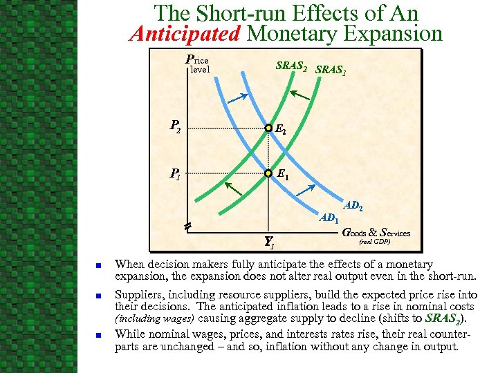 The Short-run Effects of An Anticipated Monetary Expansion Price SRAS 2 SRAS 1 level