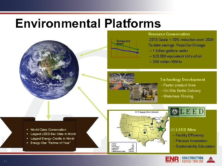 Environmental Platforms Energy and Water Resource Conservation 2010 Goals = 30% reduction over 2004