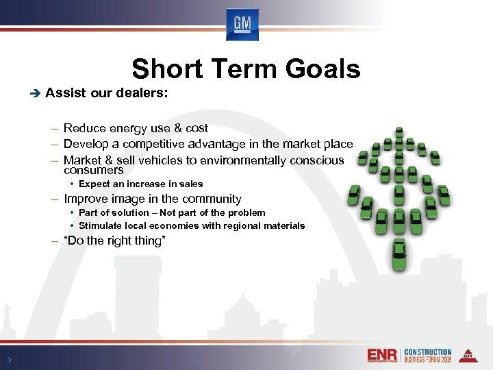 Short Term Goals è Assist our dealers: – Reduce energy use & cost –