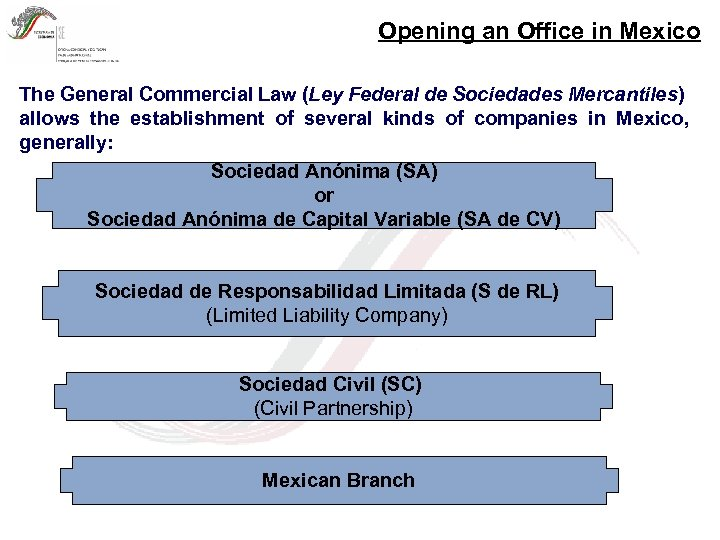 Opening an Office in Mexico The General Commercial Law (Ley Federal de Sociedades Mercantiles)