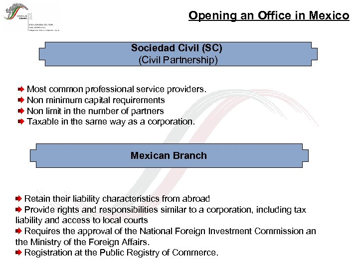 Opening an Office in Mexico Sociedad Civil (SC) (Civil Partnership) Most common professional service