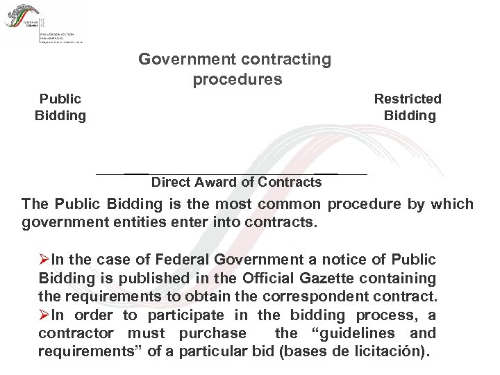 Government contracting procedures Public Bidding Restricted Bidding Direct Award of Contracts The Public Bidding