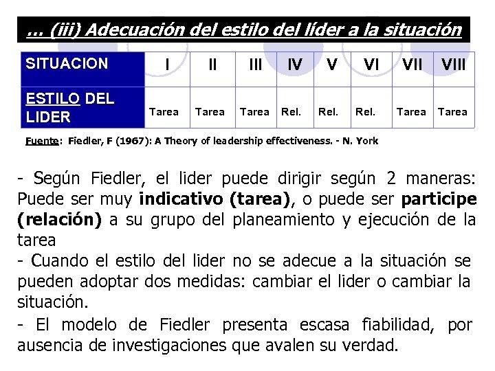 … (iii) Adecuación del estilo del líder a la situación SITUACION ESTILO DEL LIDER