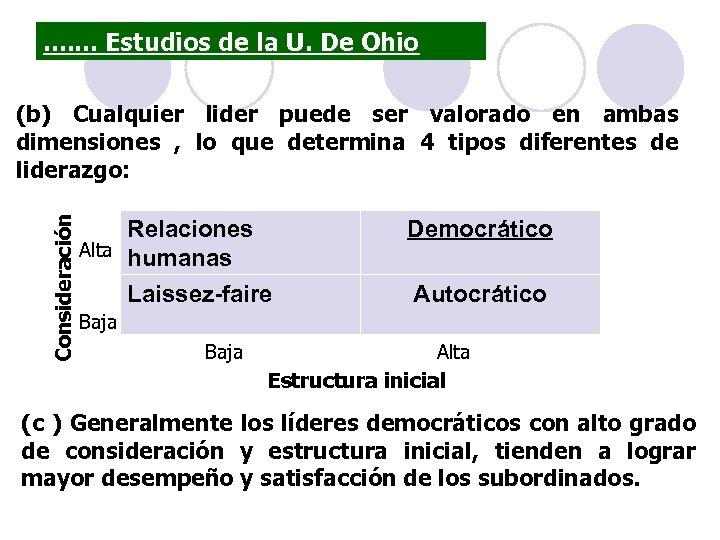 . . . . Estudios de la U. De Ohio Consideración (b) Cualquier lider