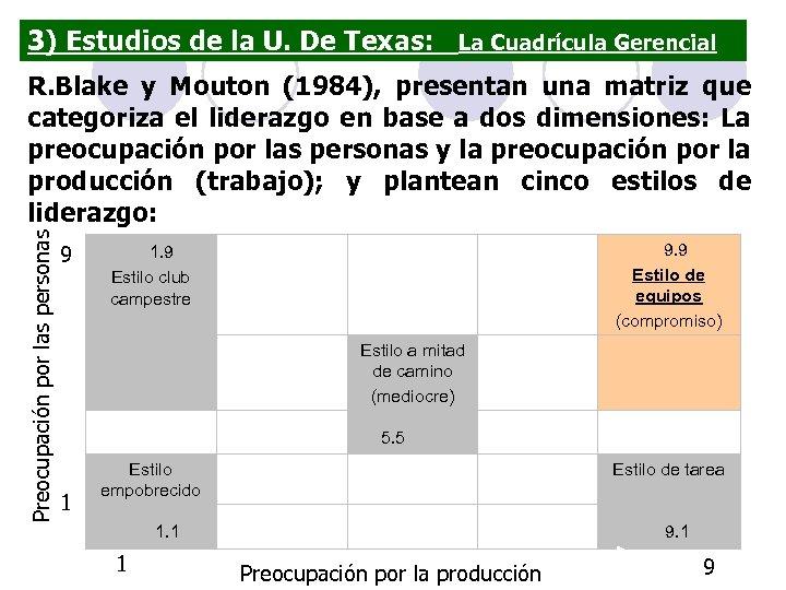 3) Estudios de la U. De Texas: La Cuadrícula Gerencial Preocupación por las personas