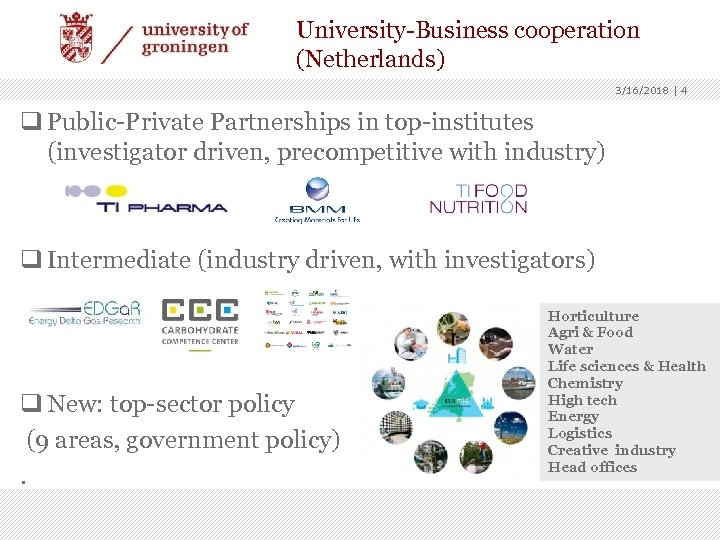 University-Business cooperation (Netherlands) 3/16/2018 | 4 q Public-Private Partnerships in top-institutes (investigator driven, precompetitive