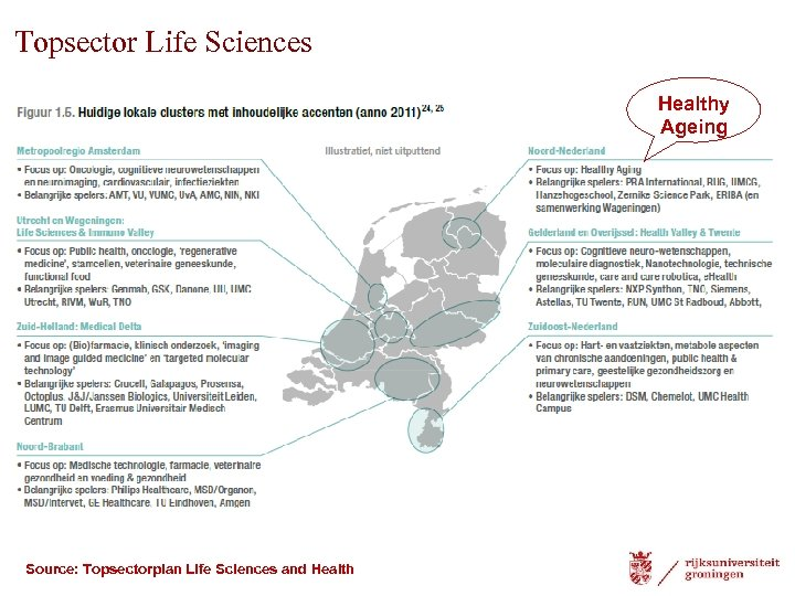 Topsector Life Sciences Healthy Ageing Source: Topsectorplan Life Sciences and Health