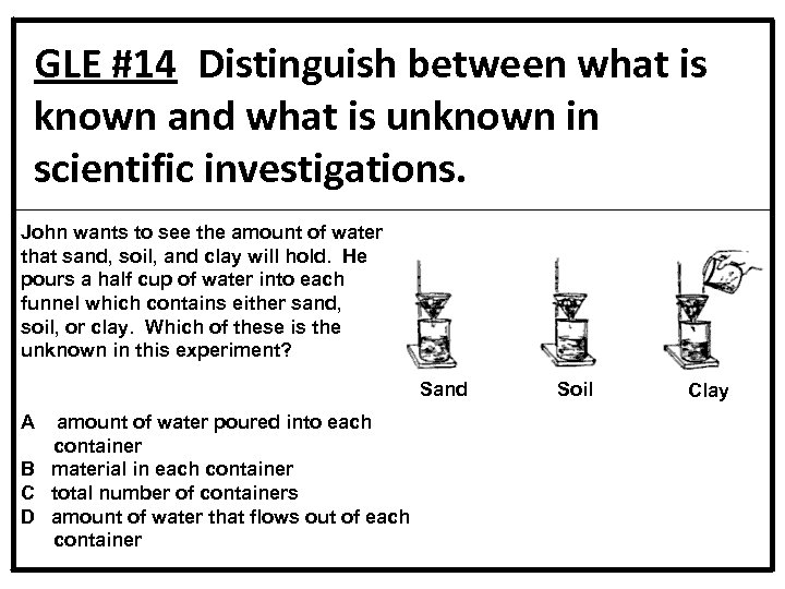GLE #14 Distinguish between what is known and what is unknown in scientific investigations.