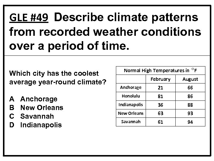 GLE #49 Describe climate patterns from recorded weather conditions over a period of time.