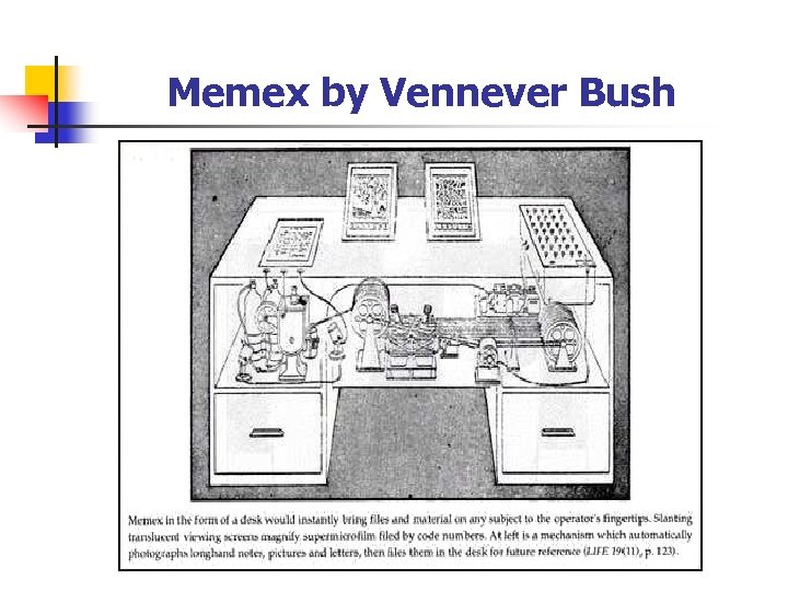 Memex by Vennever Bush