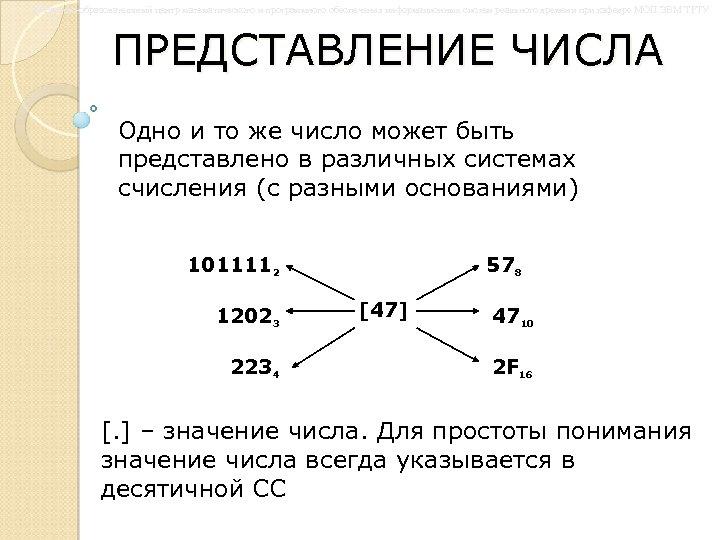 © Научно-образовательный центр математического и программного обеспечения информационных систем реального времени при кафедре МОП