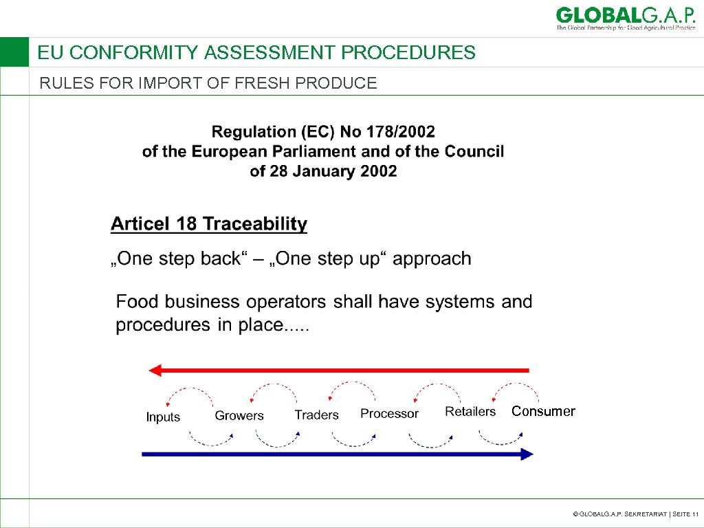 EU CONFORMITY ASSESSMENT PROCEDURES RULES FOR IMPORT OF FRESH PRODUCE Consumer © GLOBALG. A.