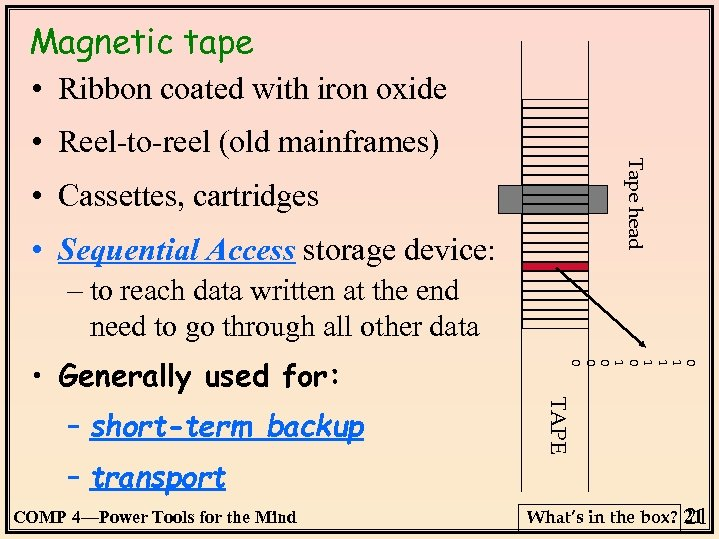 Magnetic tape • Ribbon coated with iron oxide Tape head • Reel-to-reel (old mainframes)