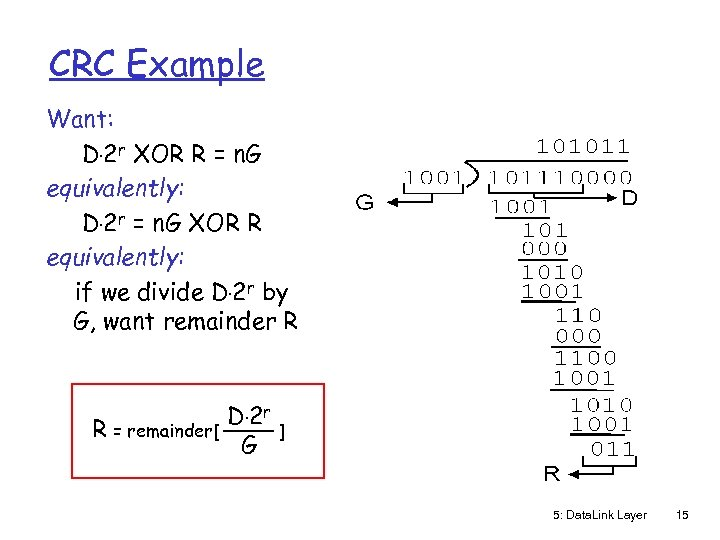 CRC Example Want: D. 2 r XOR R = n. G equivalently: D. 2