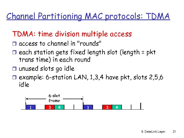 Channel Partitioning MAC protocols: TDMA: time division multiple access r access to channel in