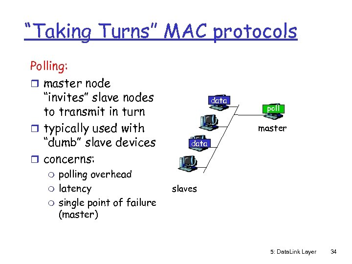 """Taking Turns"" MAC protocols Polling: r master node ""invites"" slave nodes to transmit in"