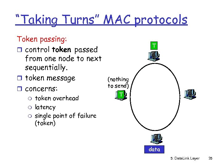 """Taking Turns"" MAC protocols Token passing: r control token passed from one node to"