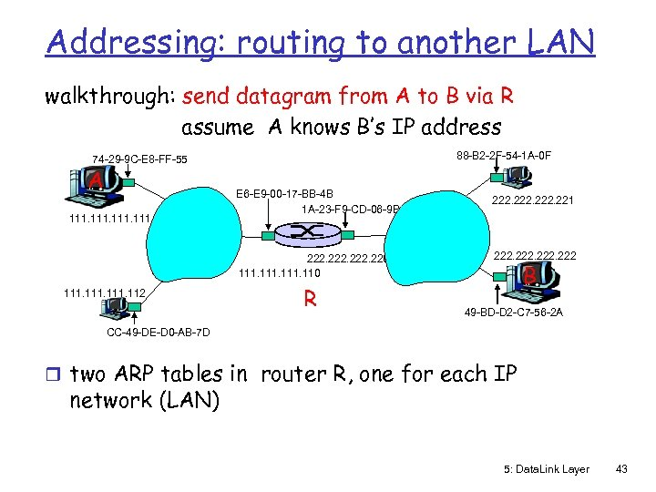 Addressing: routing to another LAN walkthrough: send datagram from A to B via R