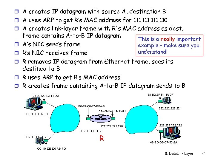 r A creates IP datagram with source A, destination B r A uses ARP