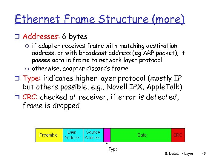 Ethernet Frame Structure (more) r Addresses: 6 bytes m if adapter receives frame with