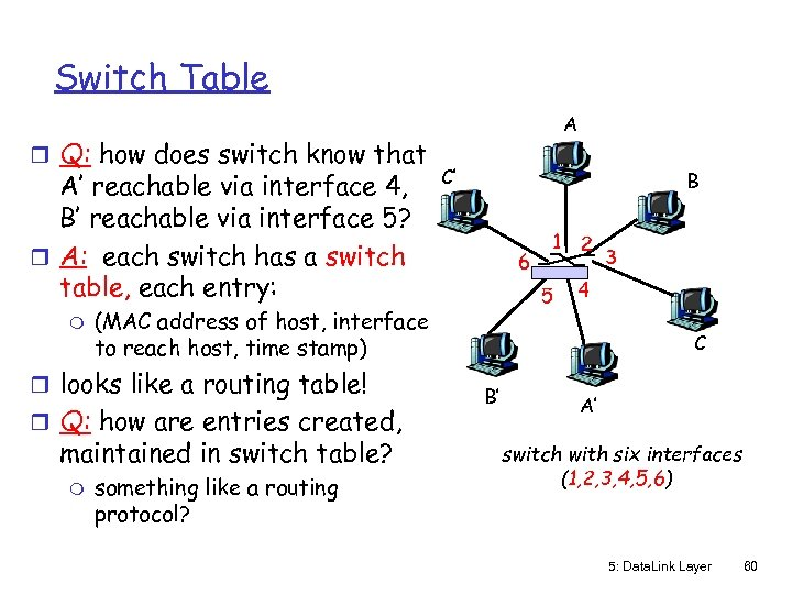 Switch Table r Q: how does switch know that A' reachable via interface 4,