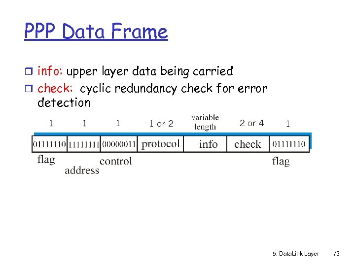 PPP Data Frame r info: upper layer data being carried r check: cyclic redundancy