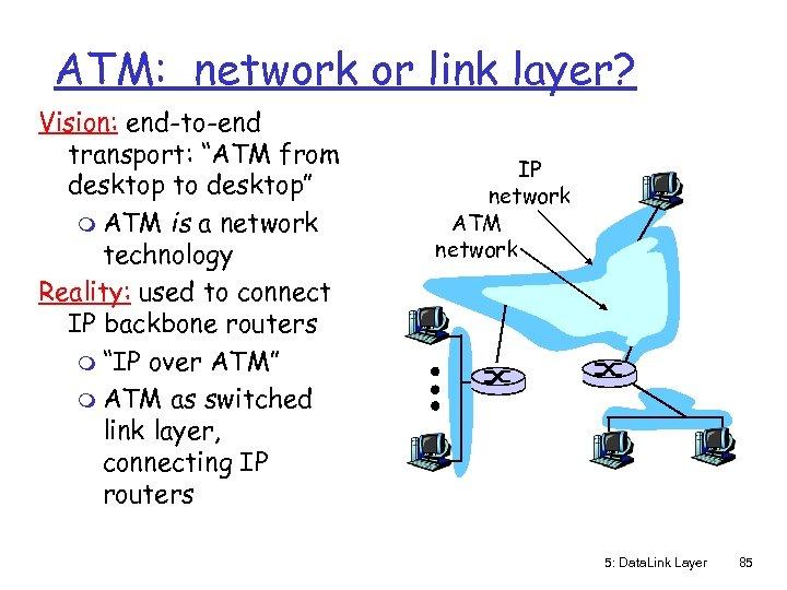 """ATM: network or link layer? Vision: end-to-end transport: """"ATM from desktop to desktop"""" m"""