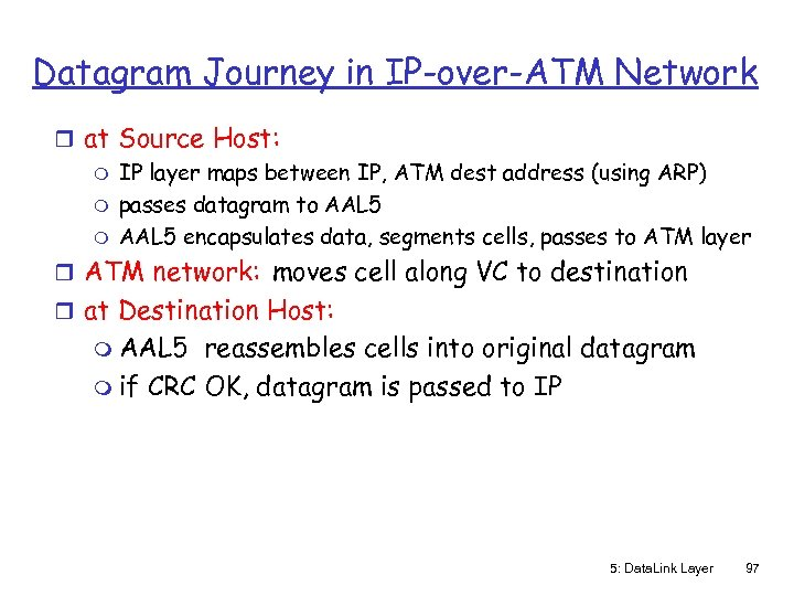 Datagram Journey in IP-over-ATM Network r at Source Host: m IP layer maps between