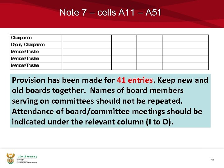 Note 7 – cells A 11 – A 51 Provision has been made for