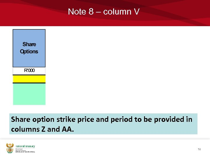 Note 8 – column V Share option strike price and period to be provided