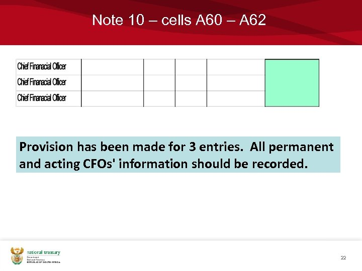 Note 10 – cells A 60 – A 62 Provision has been made for