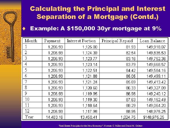 Calculating the Principal and Interest Separation of a Mortgage (Contd. ) ¨ Example: A