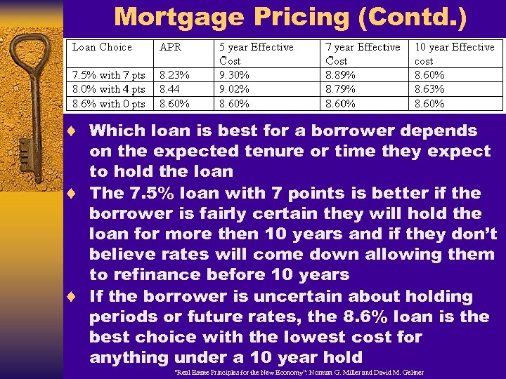 Mortgage Pricing (Contd. ) ¨ Which loan is best for a borrower depends on
