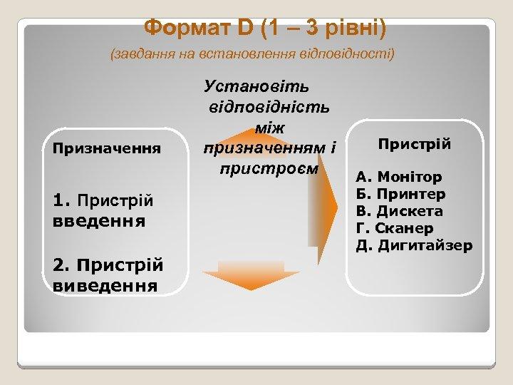Формат D (1 – 3 рівні) (завдання на встановлення відповідності) Призначення 1. Пристрій введення