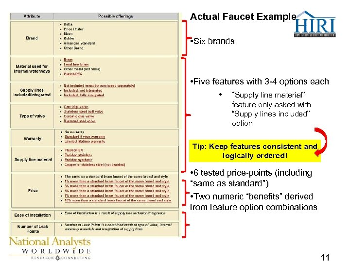 Actual Faucet Example • Six brands • Five features with 3 -4 options each
