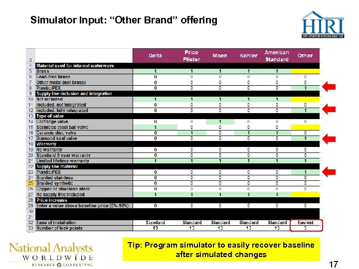 """Simulator Input: """"Other Brand"""" offering Tip: Program simulator to easily recover baseline after simulated"""