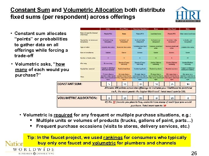 Constant Sum and Volumetric Allocation both distribute fixed sums (per respondent) across offerings •