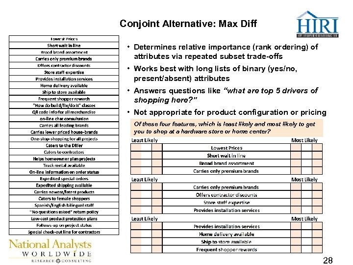 Conjoint Alternative: Max Diff • Determines relative importance (rank ordering) of attributes via repeated