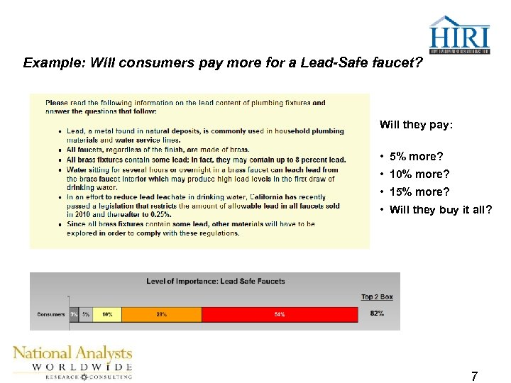 Example: Will consumers pay more for a Lead-Safe faucet? Will they pay: • 5%