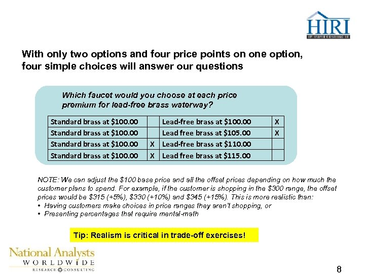 With only two options and four price points on one option, four simple choices