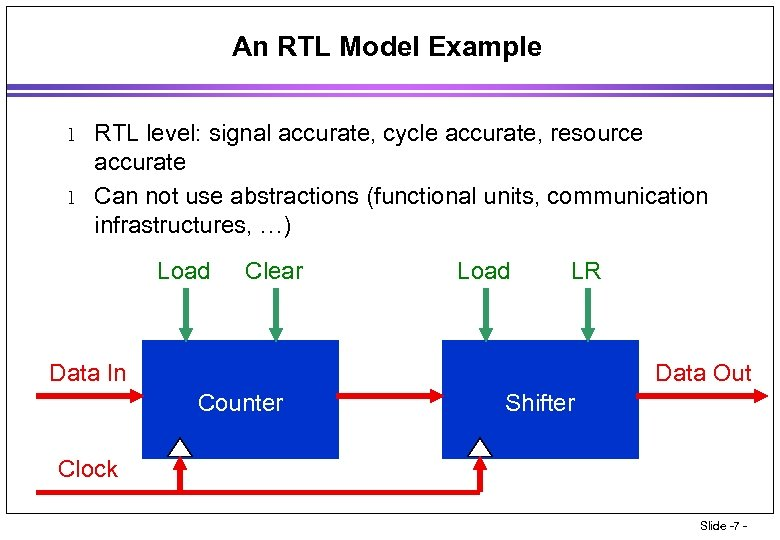 An RTL Model Example l l RTL level: signal accurate, cycle accurate, resource accurate