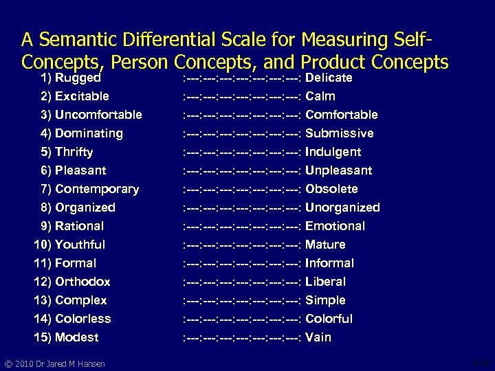 A Semantic Differential Scale for Measuring Self- Concepts, Person Concepts, and Product Concepts 1)