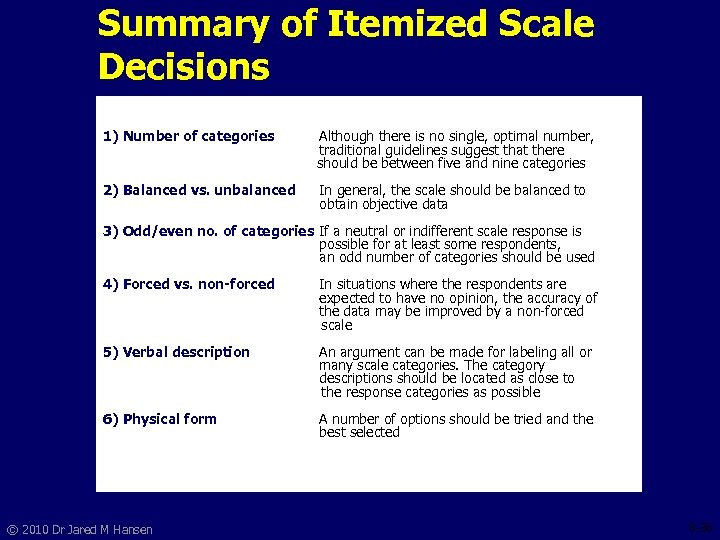 Summary of Itemized Scale Decisions 1) Number of categories Although there is no single,