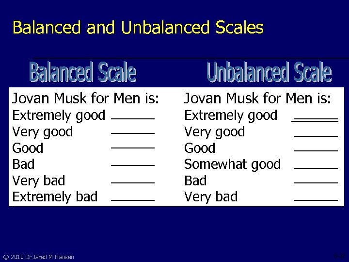 Balanced and Unbalanced Scales Jovan Musk for Men is: Extremely good Very good Good