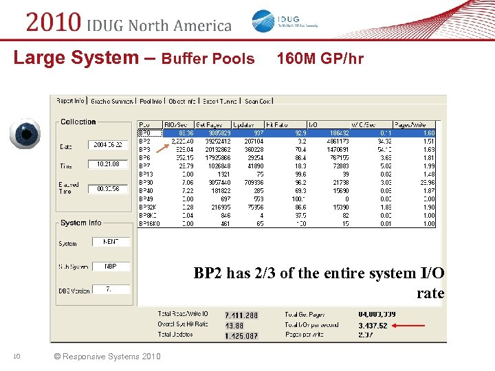 Large System – Buffer Pools 160 M GP/hr BP 2 has 2/3 of the