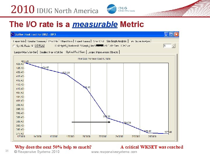 The I/O rate is a measurable Metric 25 Why does the next 50% help