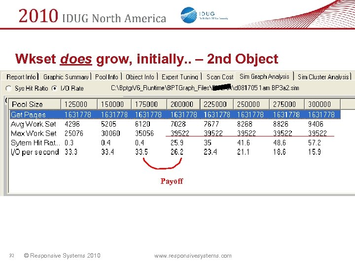 Wkset does grow, initially. . – 2 nd Object Payoff 32 © Responsive Systems