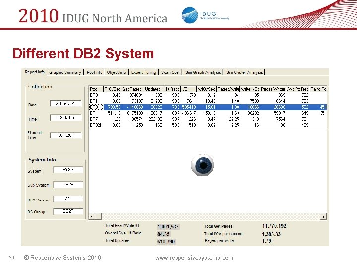Different DB 2 System 33 © Responsive Systems 2010 www. responsivesystems. com